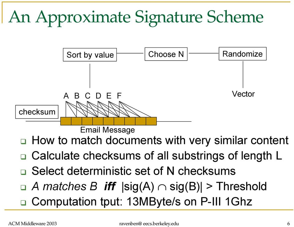 substrings of length L Select deterministic set of N checksums A matches B iff sig(a) sig(b) >