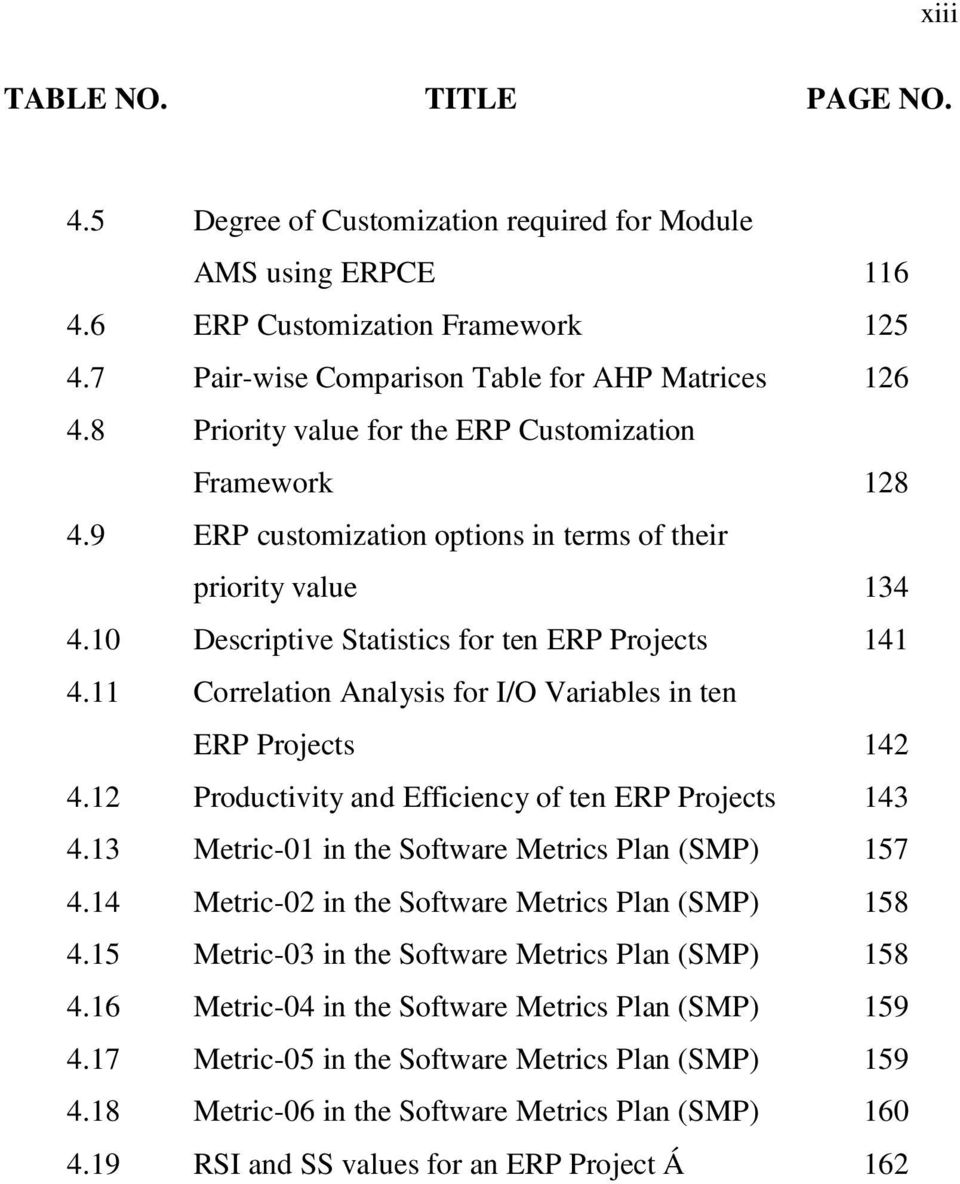 11 Correlation Analysis for I/O Variables in ten ERP Projects 142 4.12 Productivity and Efficiency of ten ERP Projects 143 4.13 Metric-01 in the Software Metrics Plan (SMP) 157 4.