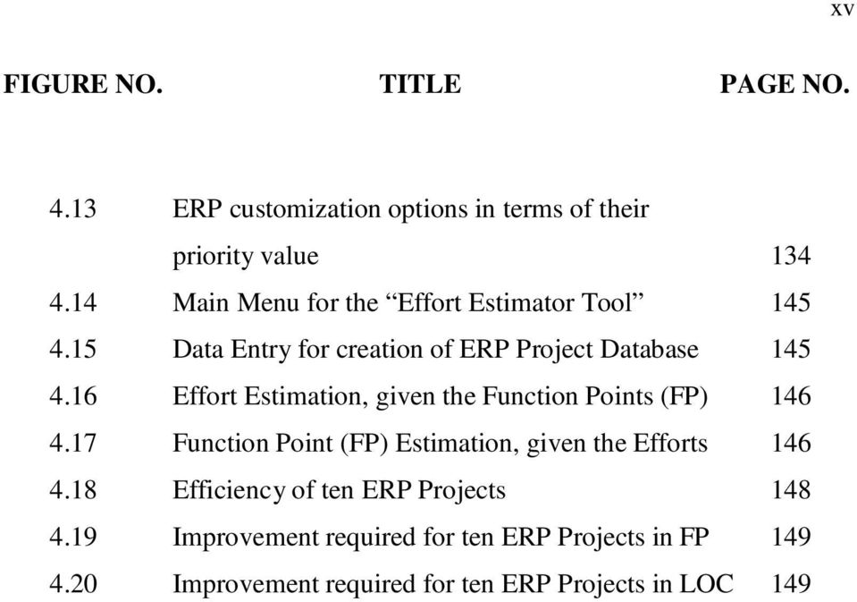 16 Effort Estimation, given the Function Points (FP) 146 4.17 Function Point (FP) Estimation, given the Efforts 146 4.