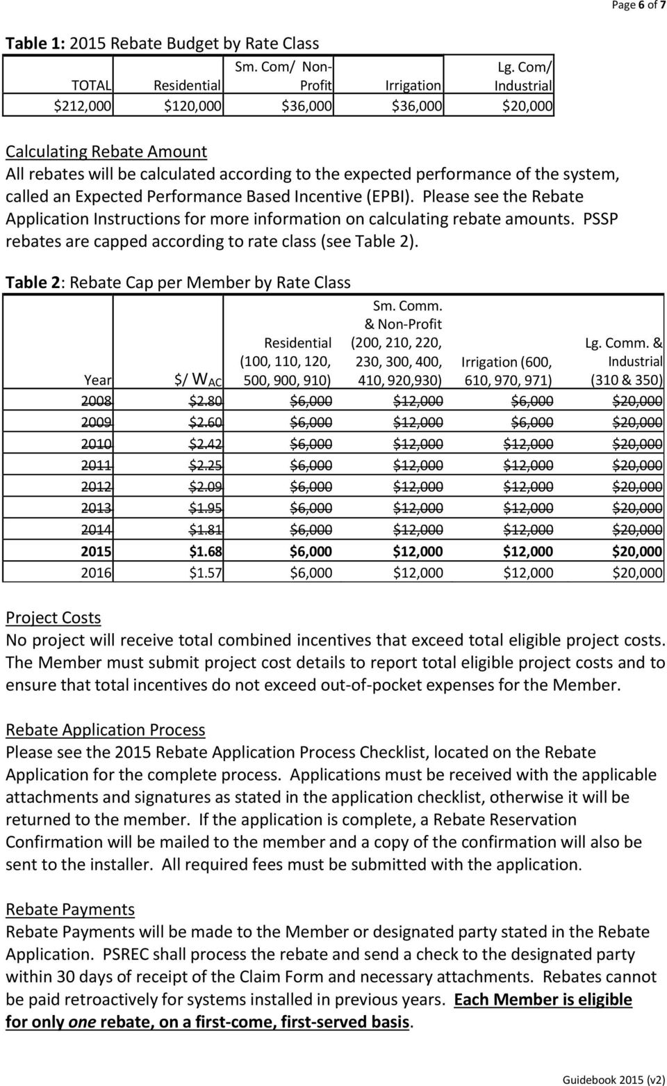 Based Incentive (EPBI). Please see the Rebate Application Instructions for more information on calculating rebate amounts. PSSP rebates are capped according to rate class (see Table 2).