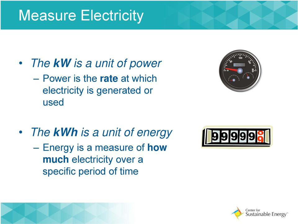 used The kwh is a unit of energy Energy is a
