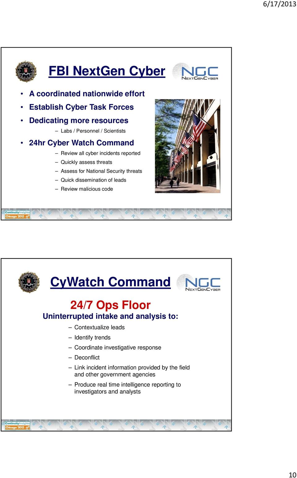 code CyWatch Command 24/7 Ops Floor Uninterrupted intake and analysis to: Contextualize leads Identify trends Coordinate investigative response