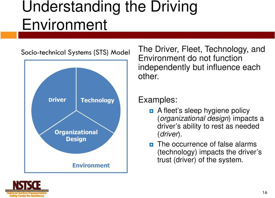 Examples: A fleet s sleep hygiene policy (organizational design) impacts a driver s ability to