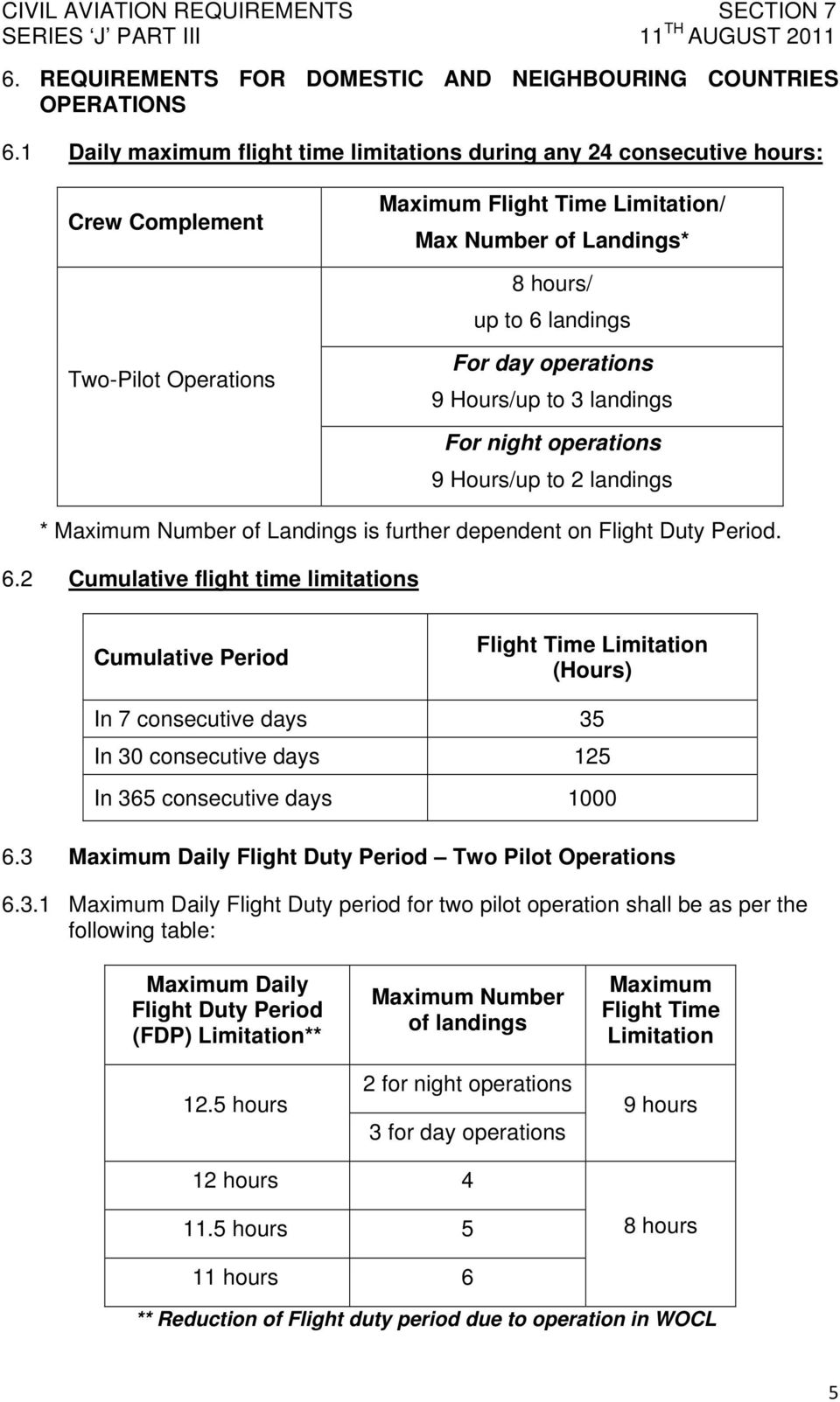 operations 9 Hours/up to 3 landings For night operations 9 Hours/up to 2 landings * Maximum Number of Landings is further dependent on Flight Duty Period. 6.