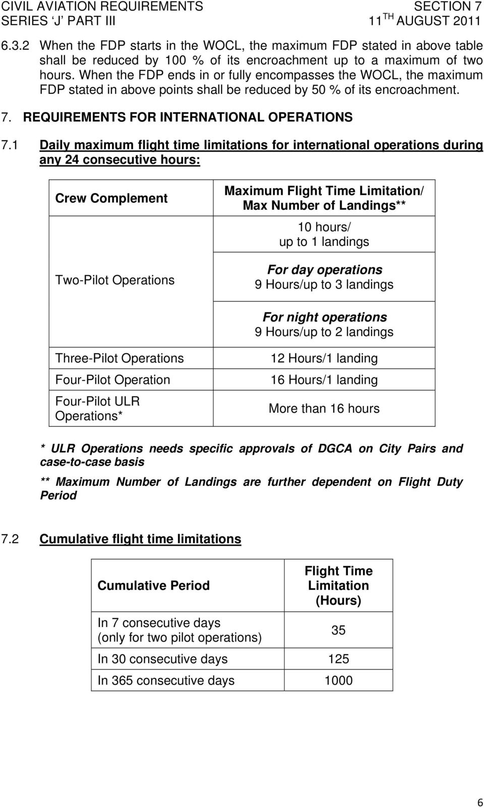 1 Daily maximum flight time limitations for international operations during any 24 consecutive hours: Crew Complement Two-Pilot Operations Maximum Flight Time Limitation/ Max Number of Landings** 10