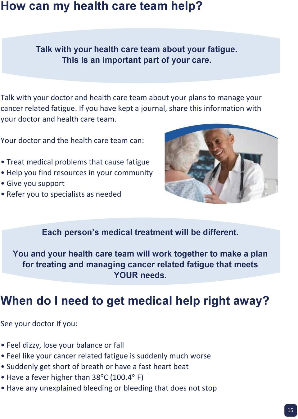 Your doctor and the health care team can: Treat medical problems that cause fatigue Help you find resources in your community Give you support Refer you to specialists as needed When do I need to get