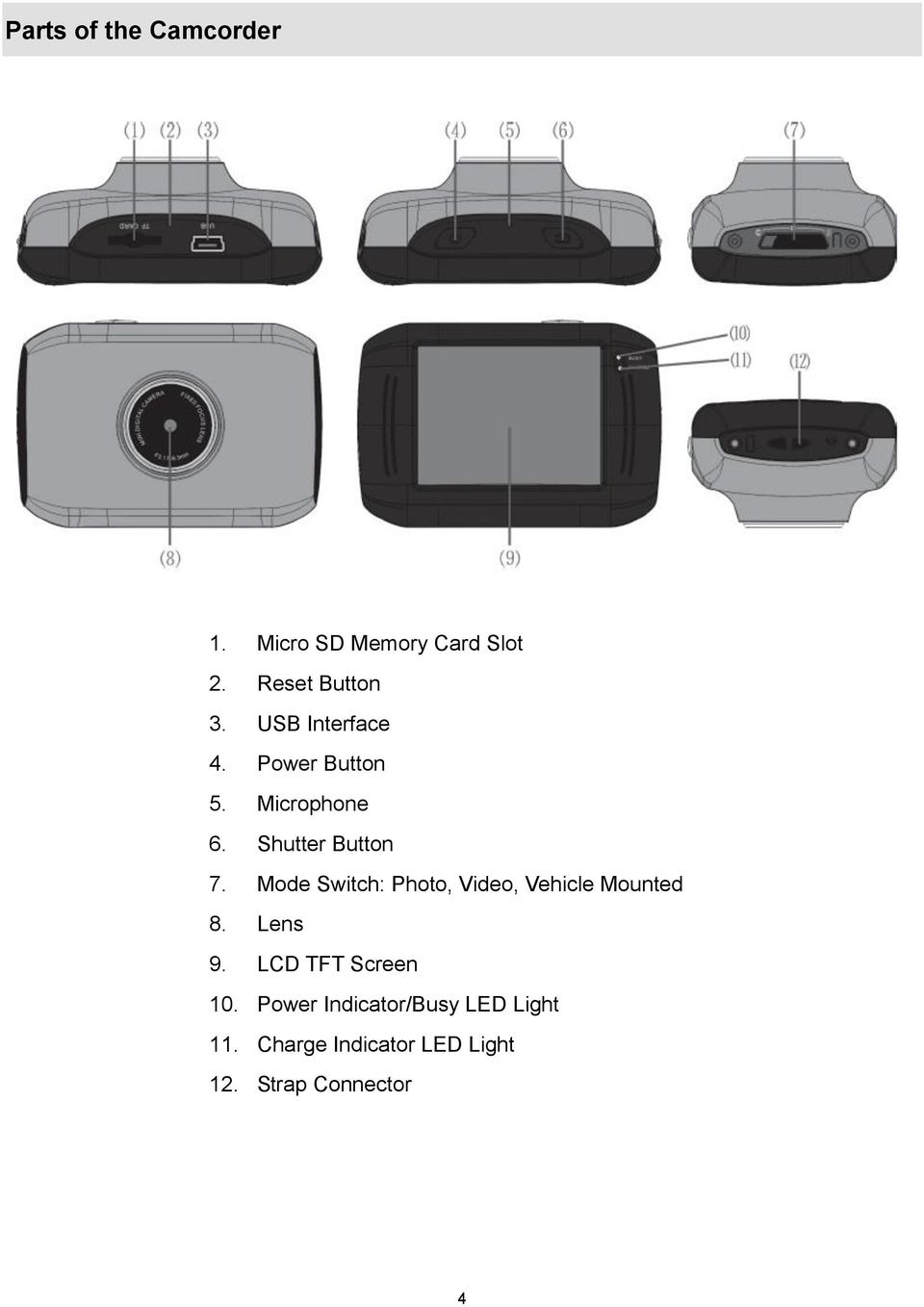 Mode Switch: Photo, Video, Vehicle Mounted 8. Lens 9. LCD TFT Screen 10.