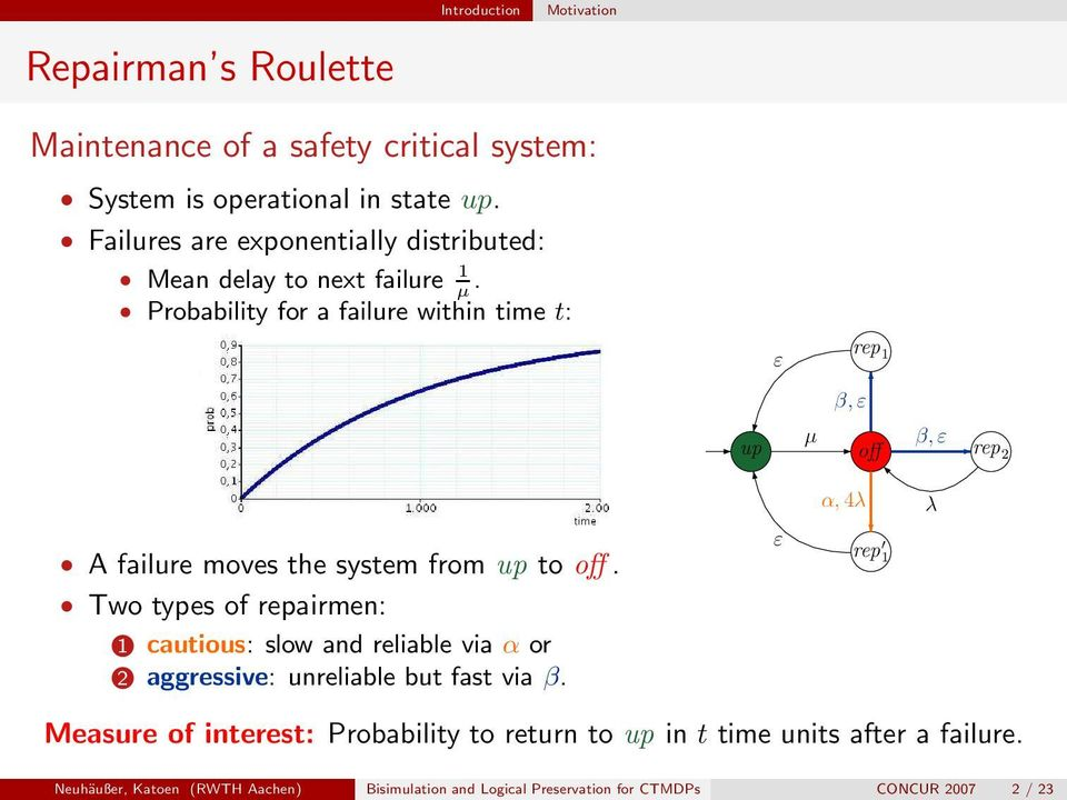 Probability for a failure within time t: ε rep 1 up µ off rep 2 A failure moves the system from up to off.