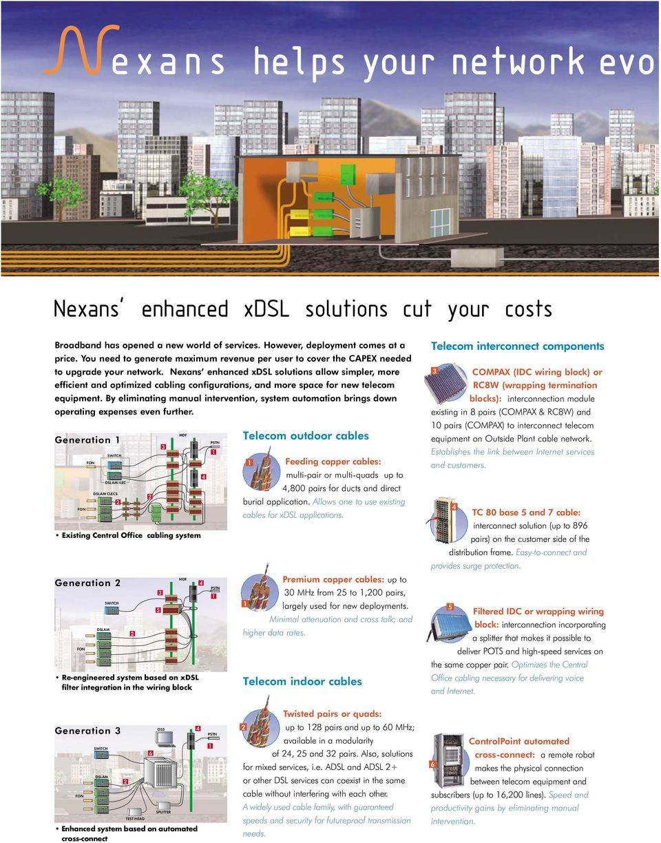 Nexans enhanced xdsl solutions allow simpler, more efficient and optimized cabling configurations, and more space for new telecom equipment.