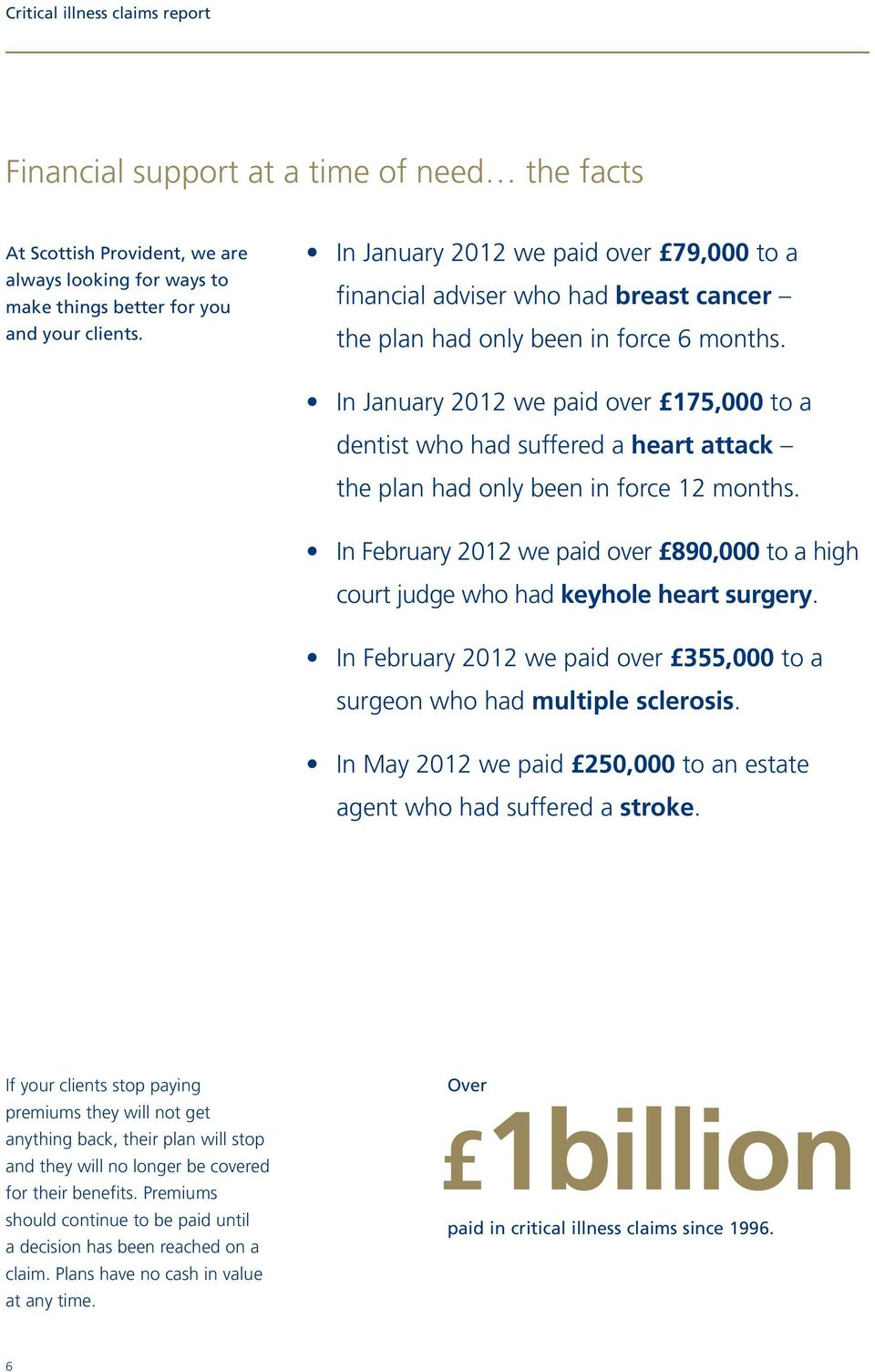 In January 2012 we over 175,000 to a dentist who had suffered a heart attack the plan had only been in force 12 months.