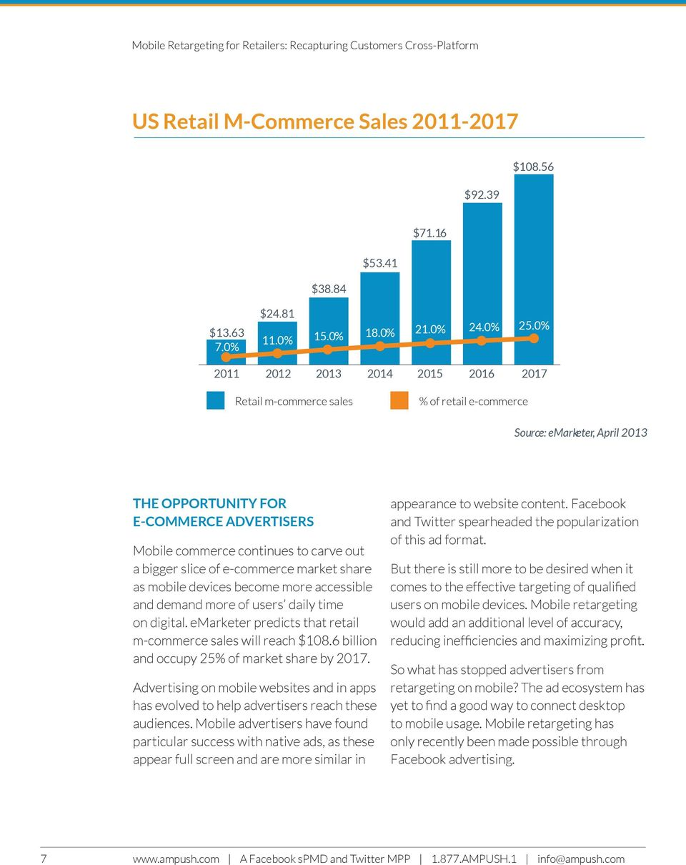 bigger slice of e-commerce market share as mobile devices become more accessible and demand more of users daily time on digital. emarketer predicts that retail m-commerce sales will reach $108.