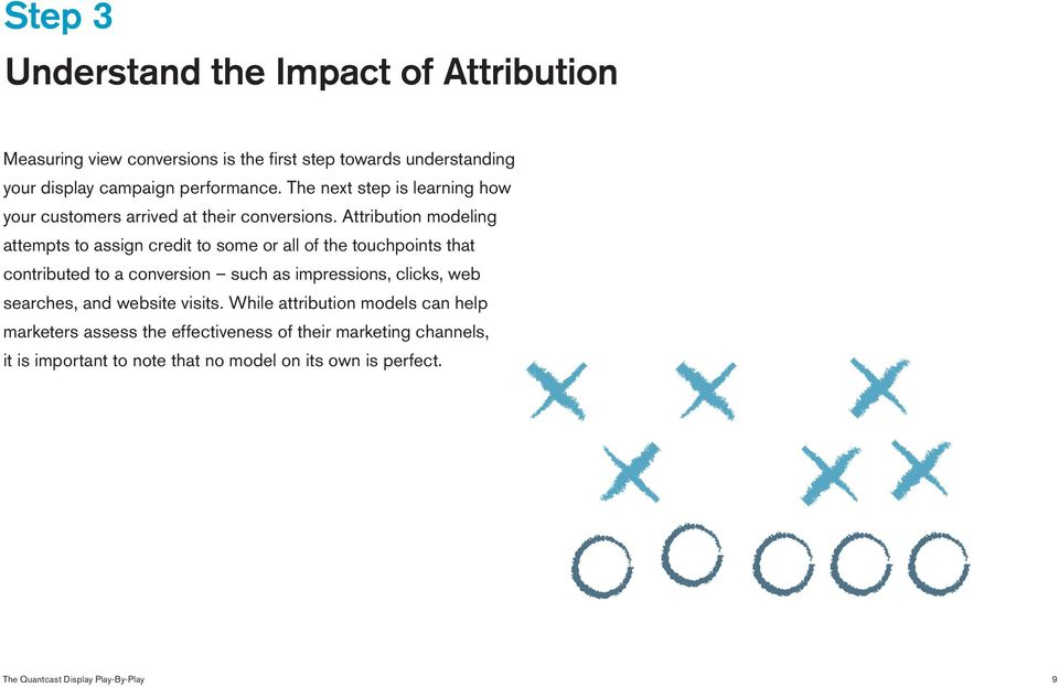 Attribution modeling attempts to assign credit to some or all of the touchpoints that contributed to a conversion such as impressions, clicks, web