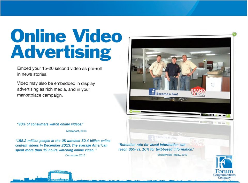 90% of consumers watch online videos. Mediapost, 2013 188.2 million people in the US watched 52.