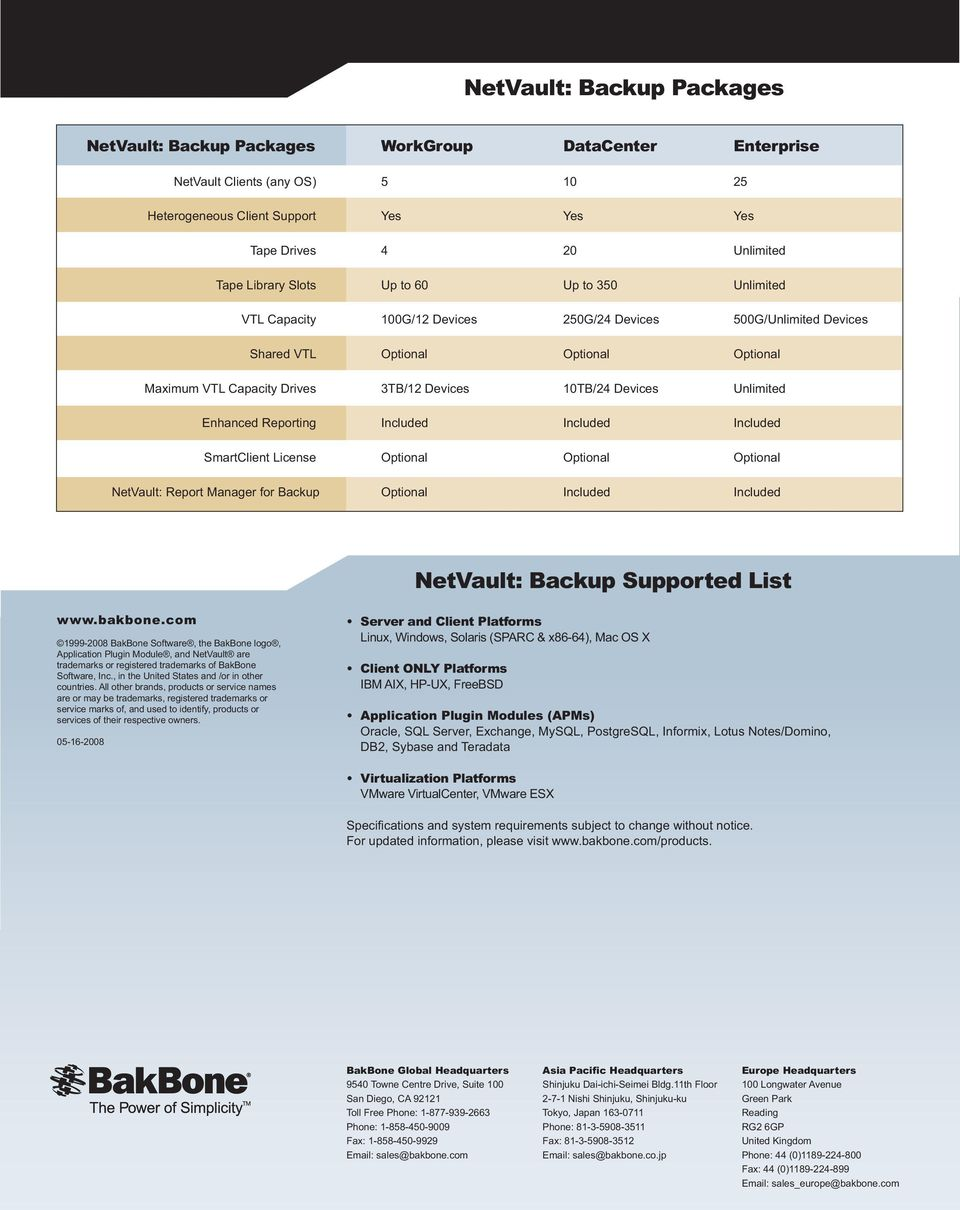 License Optional Optional Optional Report Manager for Optional Included Included Supported List www.bakbone.