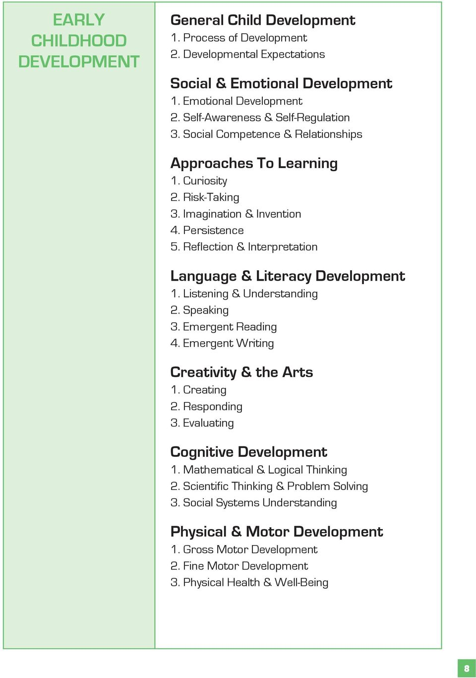 Reflection & Interpretation Language & Literacy Development 1. Listening & Understanding 2. Speaking 3. Emergent Reading 4. Emergent Writing Creativity & the Arts 1. Creating 2. Responding 3.