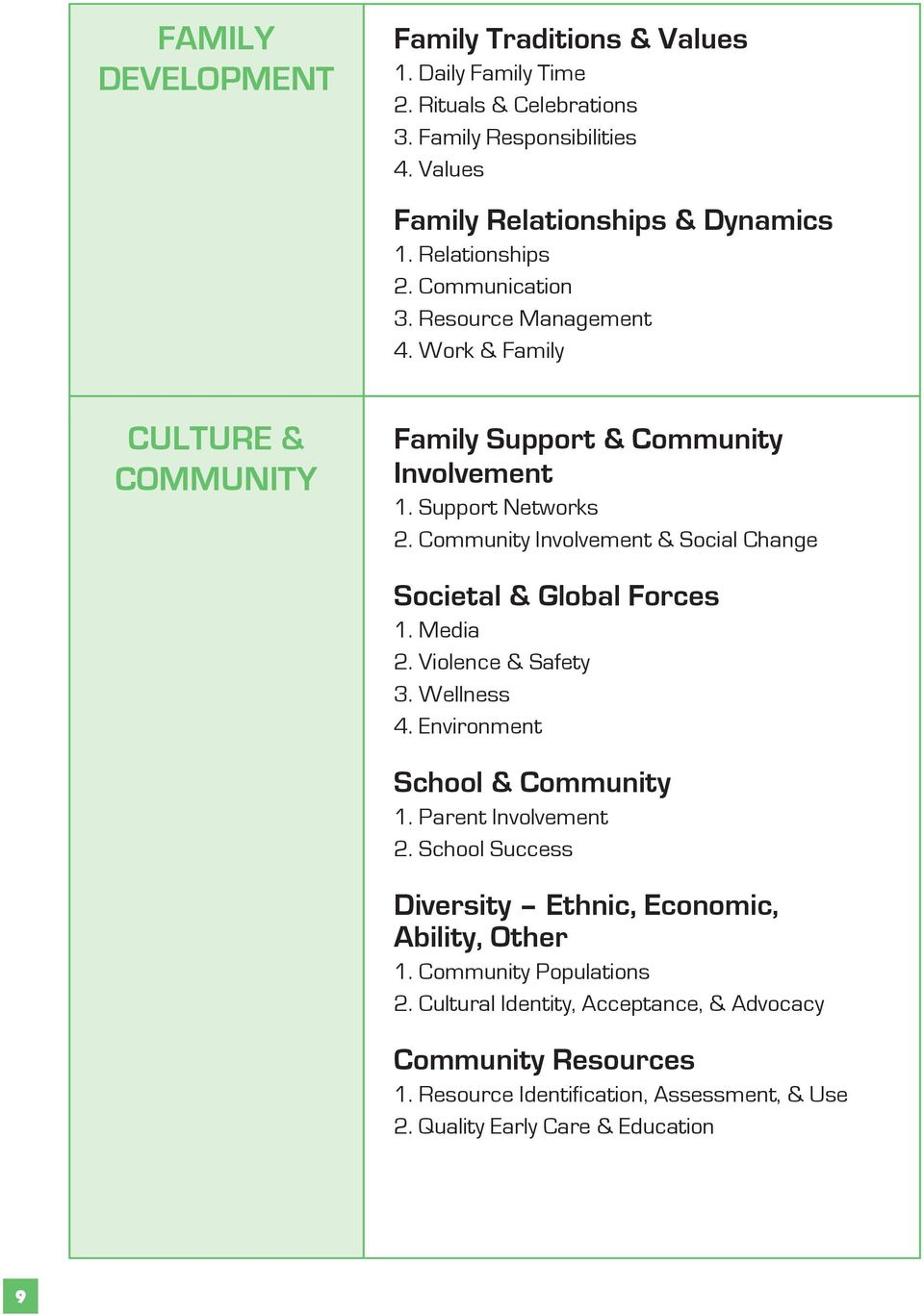 Community Involvement & Social Change Societal & Global Forces 1. Media 2. Violence & Safety 3. Wellness 4. Environment School & Community 1. Parent Involvement 2.