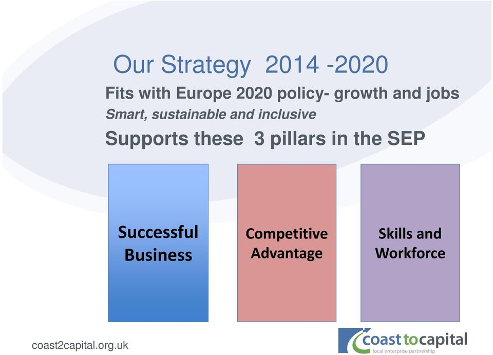 inclusive Supports these 3 pillars in the SEP
