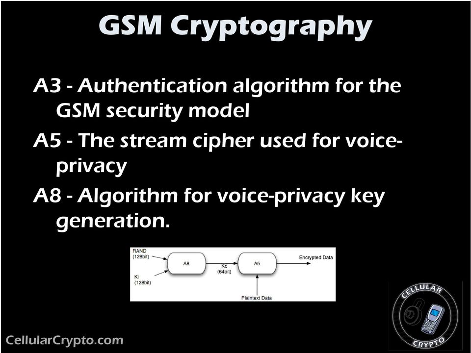 The stream cipher used for voiceprivacy