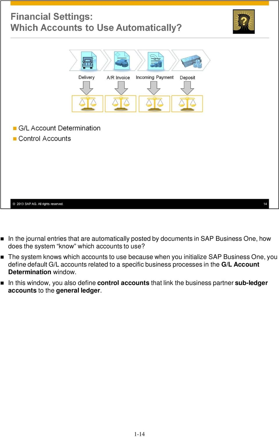 The system knows which accounts to use because when you initialize SAP Business One, you define default G/L