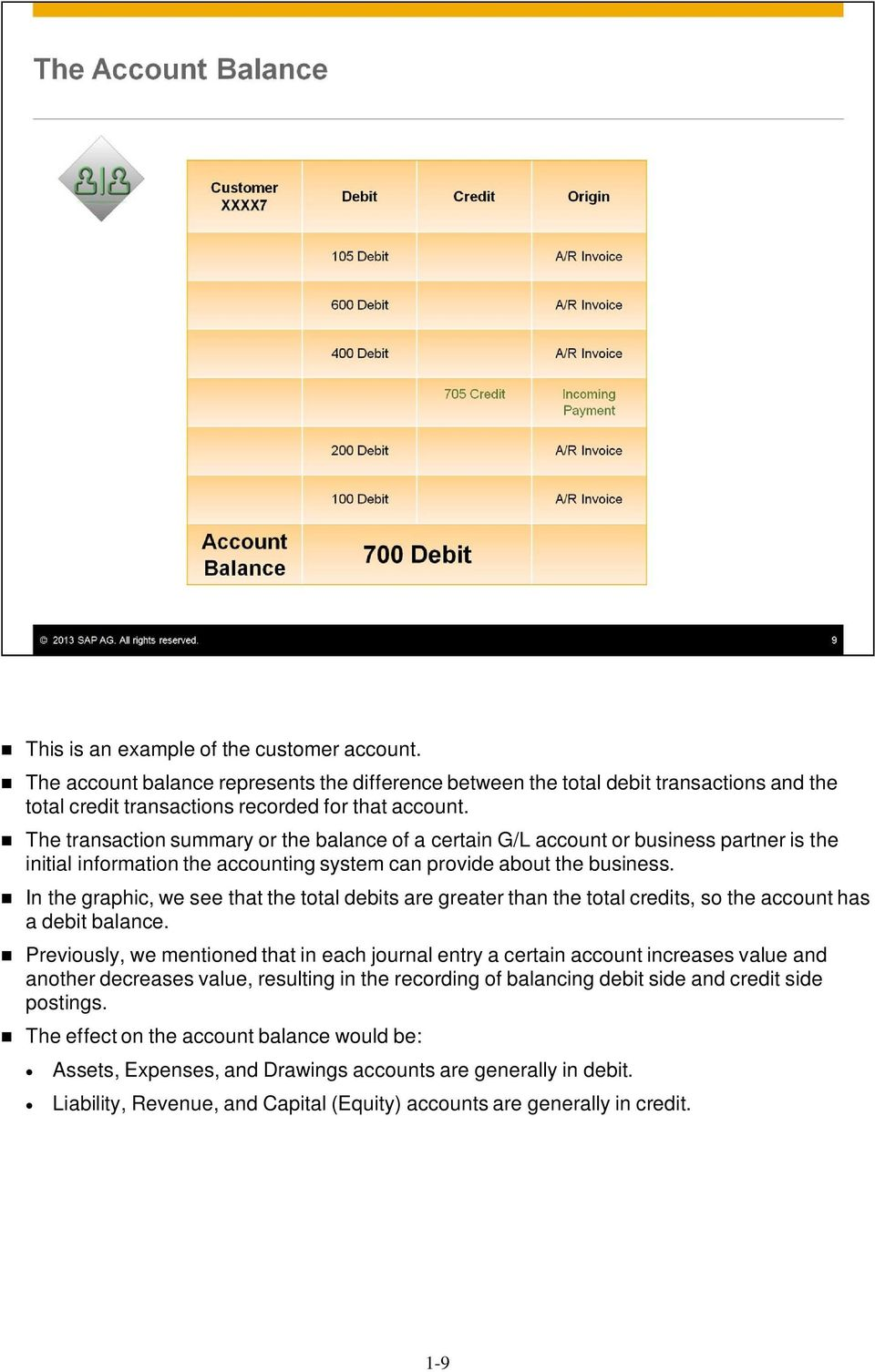 In the graphic, we see that the total debits are greater than the total credits, so the account has a debit balance.