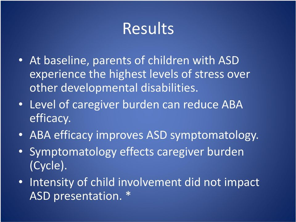 Level of caregiver burden can reduce ABA efficacy.