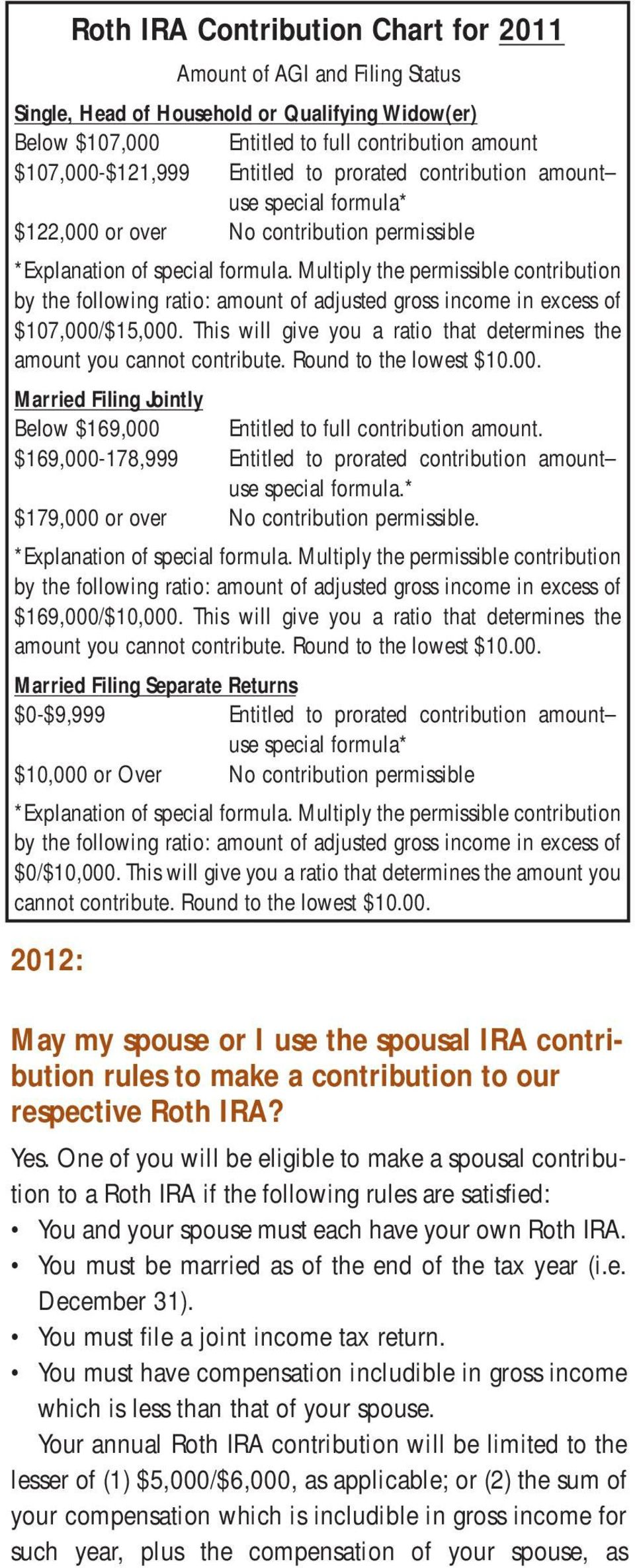 This will give you a ratio that determines the amount you cannot contribute. Round to the lowest $10.00. Married Filing Jointly Below $169,000 Entitled to full contribution amount.