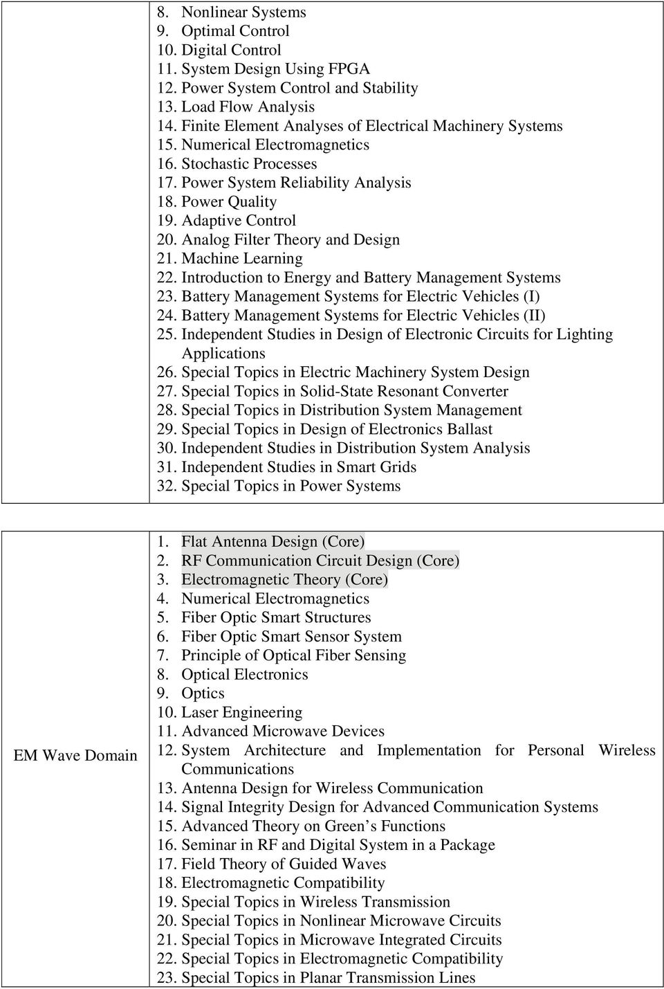 Analog Filter Theory and Design 21. Machine Learning 22. Introduction to Energy and Battery Management Systems 23. Battery Management Systems for Electric Vehicles (I) 24.