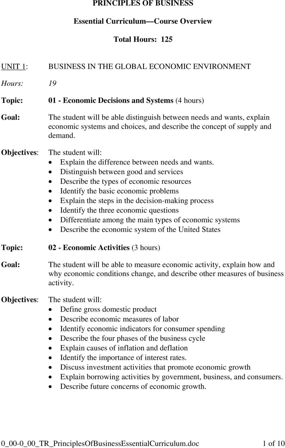 Distinguish between good and services Describe the types of economic resources Identify the basic economic problems Explain the steps in the decision-making process Identify the three economic