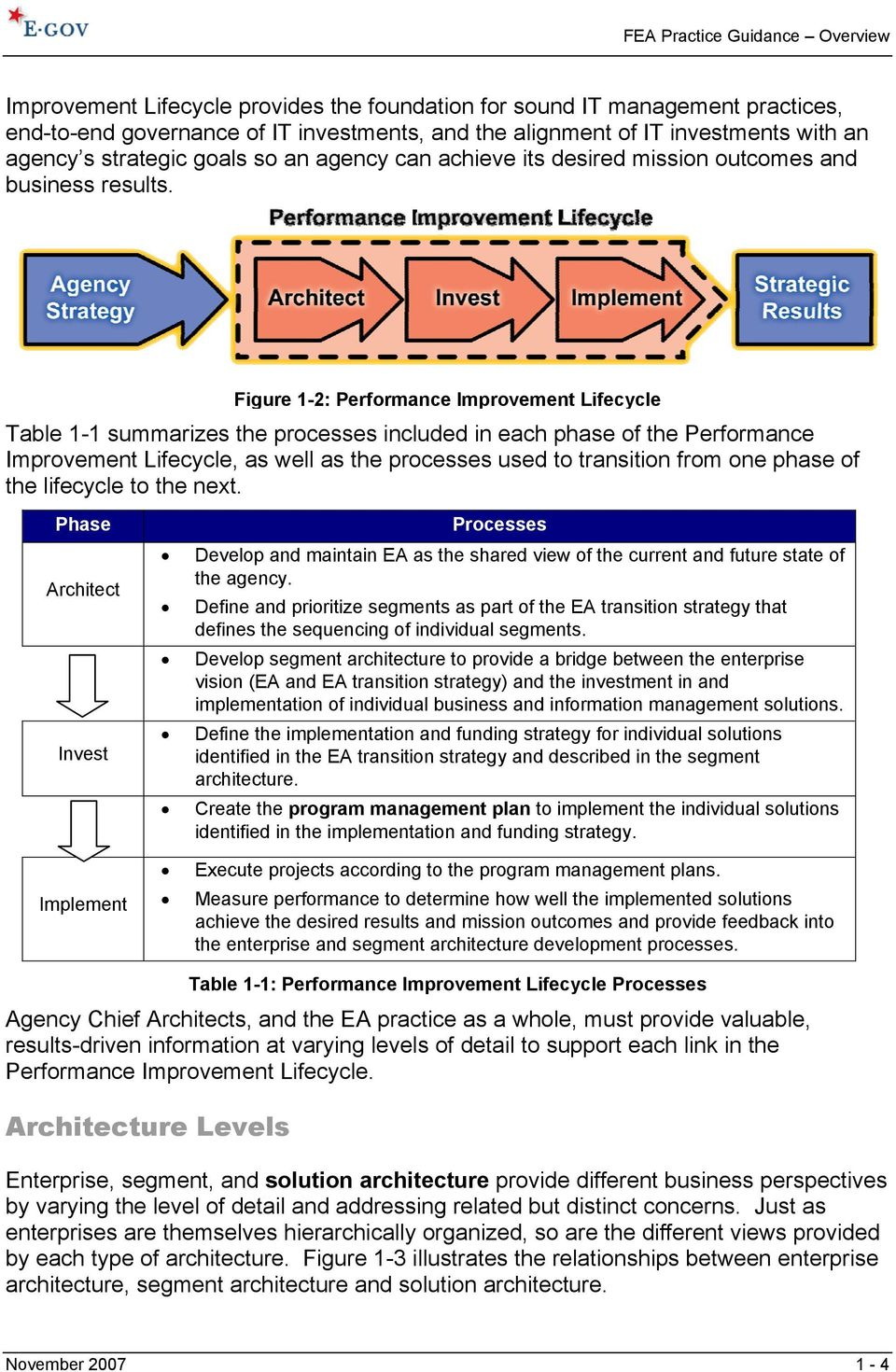 Figure 1-2: Performance Improvement Lifecycle Table 1-1 summarizes the processes included in each phase of the Performance Improvement Lifecycle, as well as the processes used to transition from one