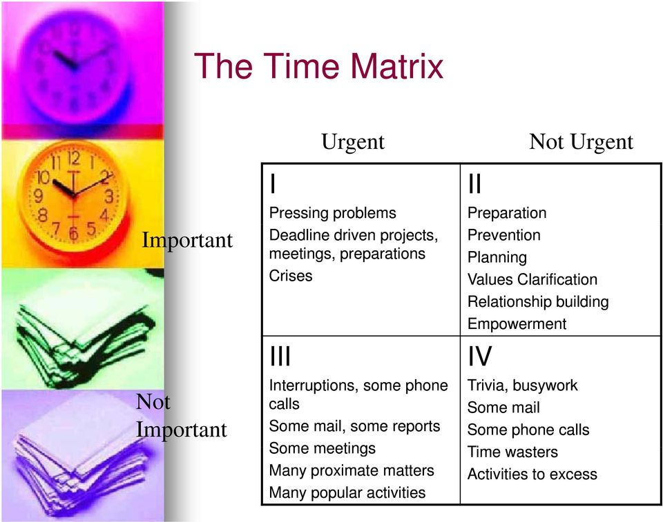 proximate matters Many popular activities II Preparation Not Urgent Prevention Planning Values