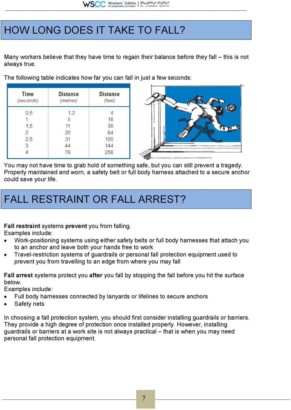 Properly maintained and worn, a safety belt or full body harness attached to a secure anchor could save your life. FALL RESTRAINT OR FALL ARREST? Fall restraint systems prevent you from falling.