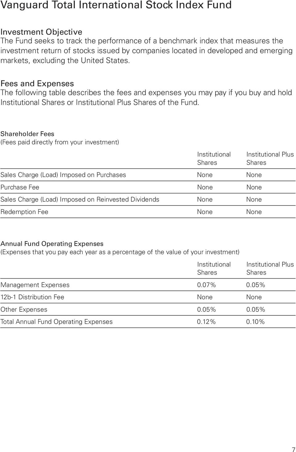 Fees and Expenses The following table describes the fees and expenses you may pay if you buy and hold Institutional Shares or Institutional Plus Shares of the Fund.