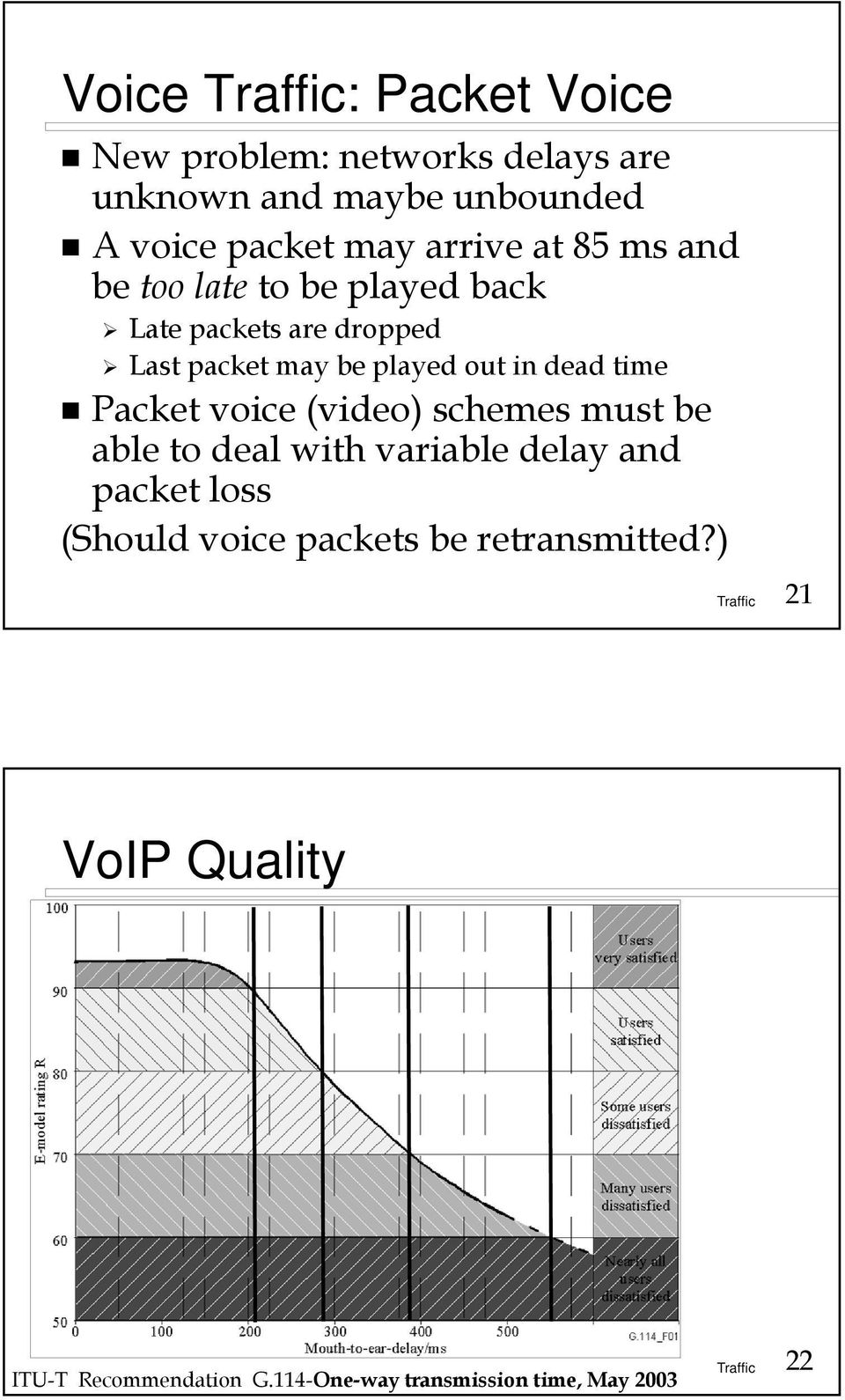 in dead time Packet voice (video) schemes must be able to deal with variable delay and packet loss (Should