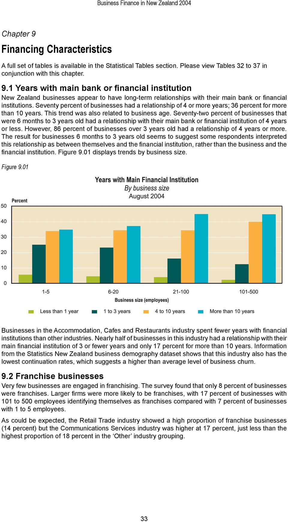 Seventy-two percent of businesses that were 6 months to 3 years old had a relationship with their main bank or fi nancial institution of 4 years or less.