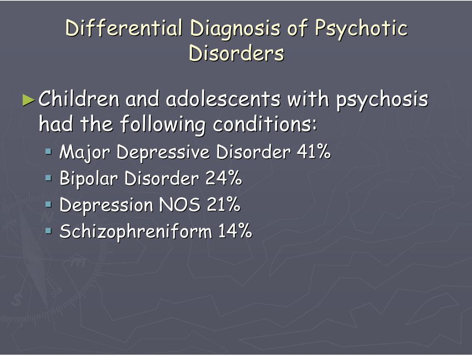 Major Depressive Disorder 41% Bipolar