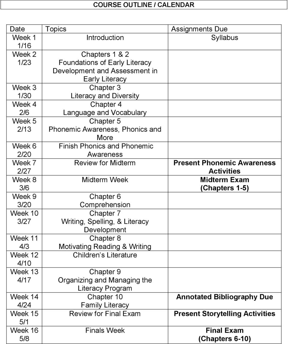 16 5/8 Language and Vocabulary Chapter 5 Phonemic Awareness, Phonics and More Finish Phonics and Phonemic Awareness Review for Midterm Midterm Week Chapter 6 Comprehension Chapter 7 Writing,