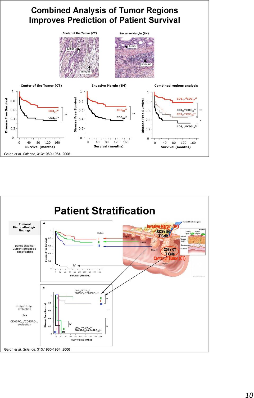 Science, 313:1960-1964, 2006 Patient Stratification I