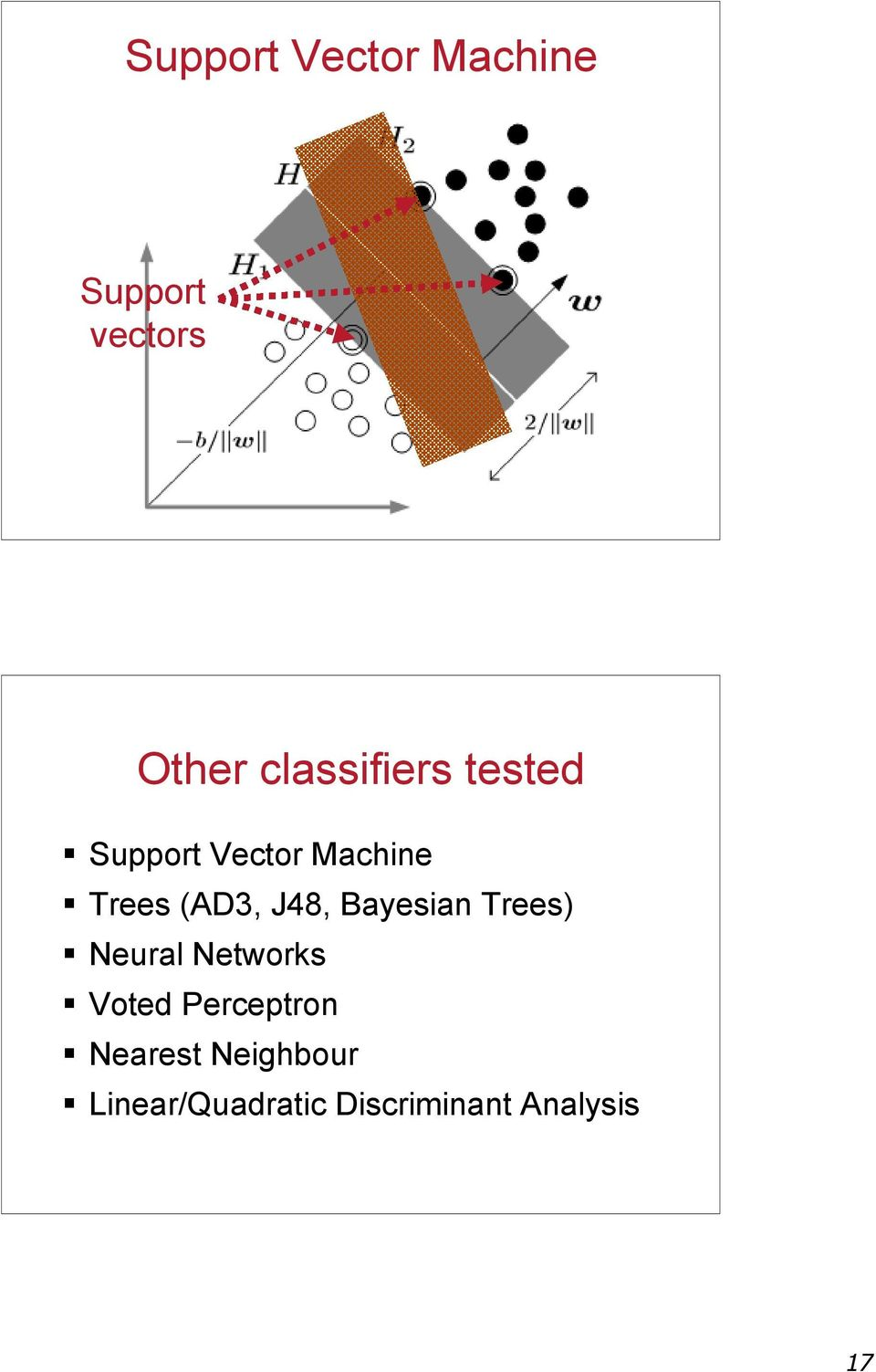 (AD3, J48, Bayesian Trees) Neural Networks Voted
