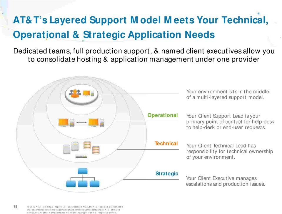 model. Operational Technical Strategic Your Client Support Lead is your primary point of contact for help-desk to help-desk or end-user requests.