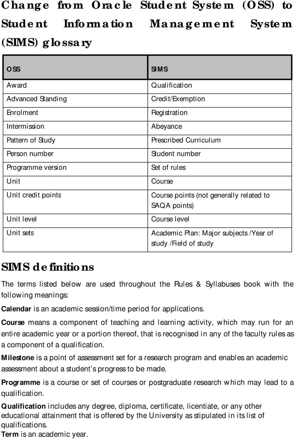 SAQA points) Course level Academic Plan: Major subjects /Year of study /Field of study SIMS definitions The terms listed below are used throughout the Rules & Syllabuses book with the following