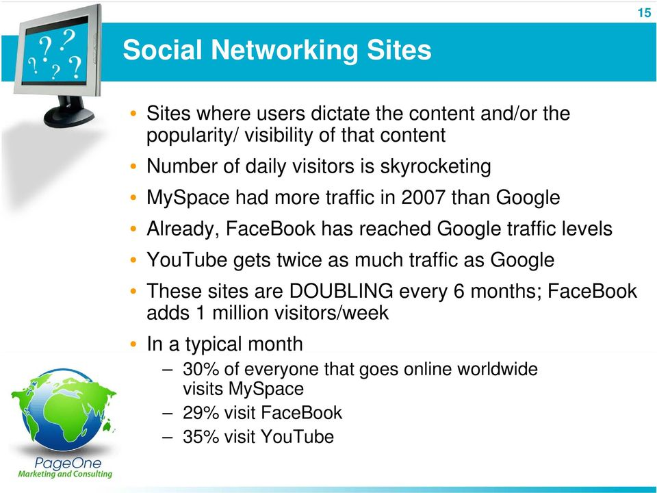 levels YouTube gets twice as much traffic as Google These sites are DOUBLING every 6 months; FaceBook adds 1 million