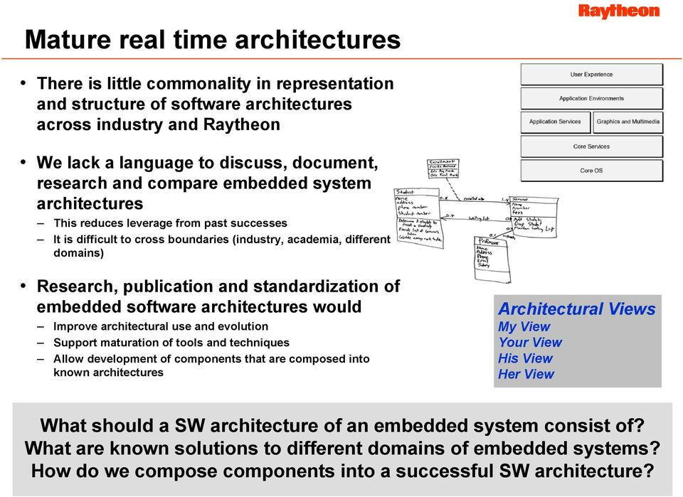 of embedded software architectures would Improve architectural use and evolution Support maturation of tools and techniques Allow development of components that are composed into known architectures