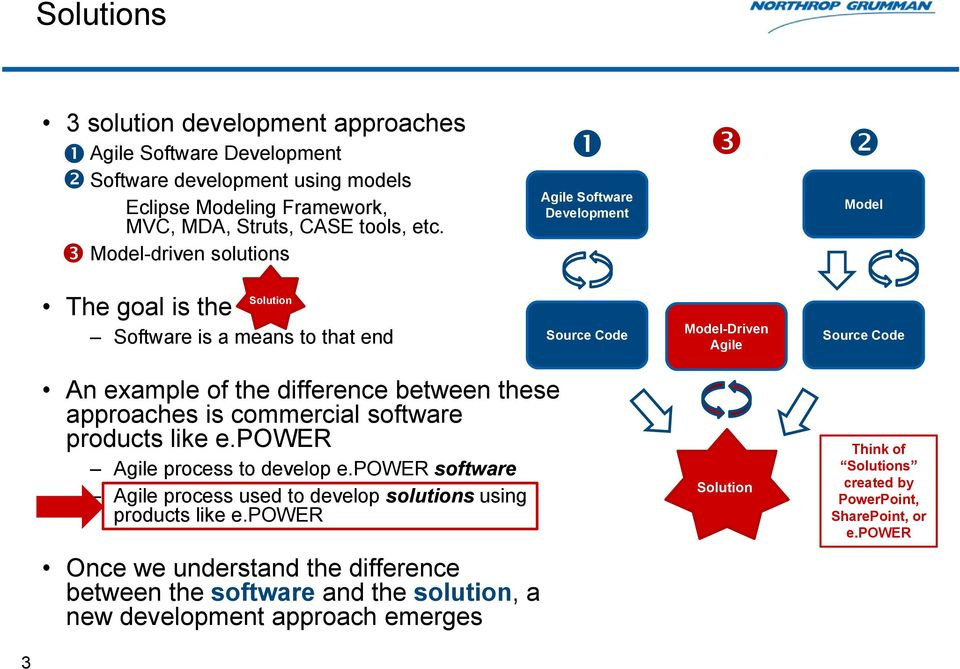 difference between these approaches is commercial software products like e.power Agile process to develop e.
