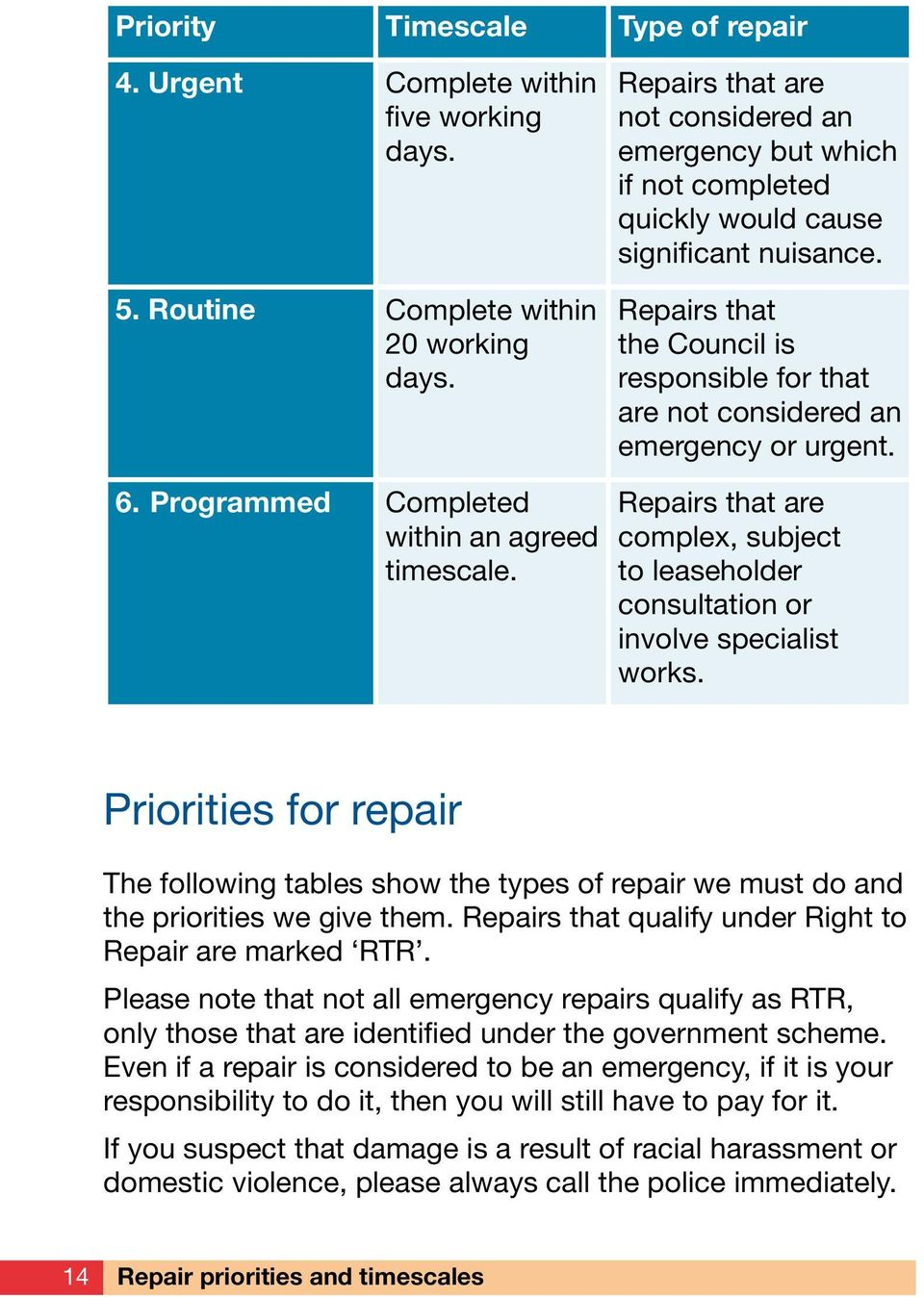 Repairs that the Council is responsible for that are not considered an emergency or urgent. Repairs that are complex, subject to leaseholder consultation or involve specialist works.