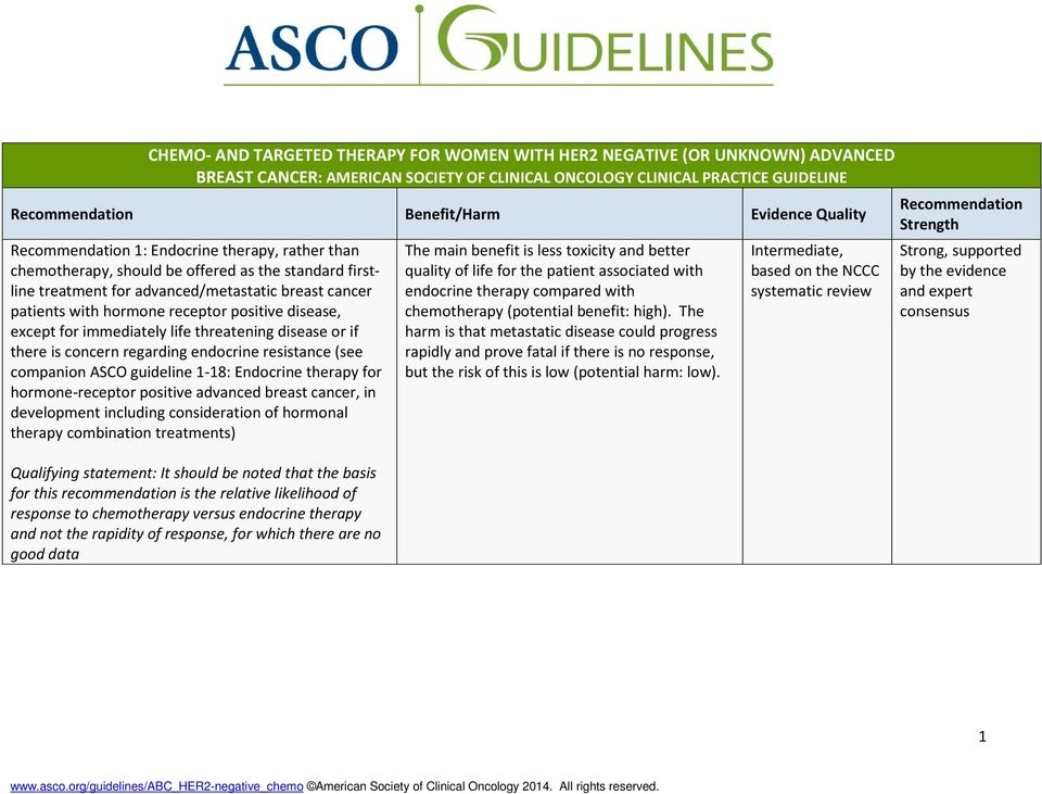 resistance (see companion ASCO guideline 1-18: Endocrine therapy for hormone-receptor positive advanced breast cancer, in development including consideration of hormonal therapy combination