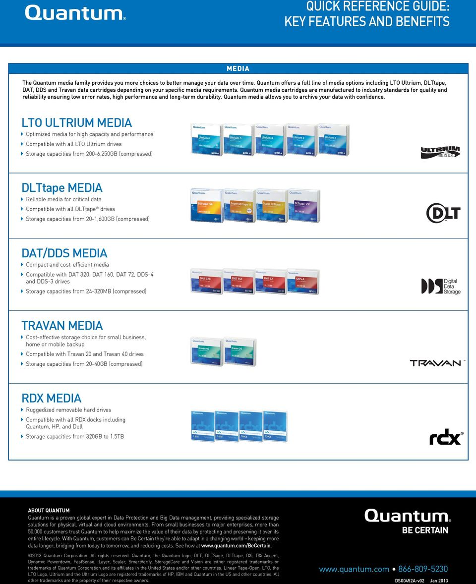 Quantum media cartridges are manufactured to industry standards for quality and reliability ensuring low error rates, high performance and long-term durability.
