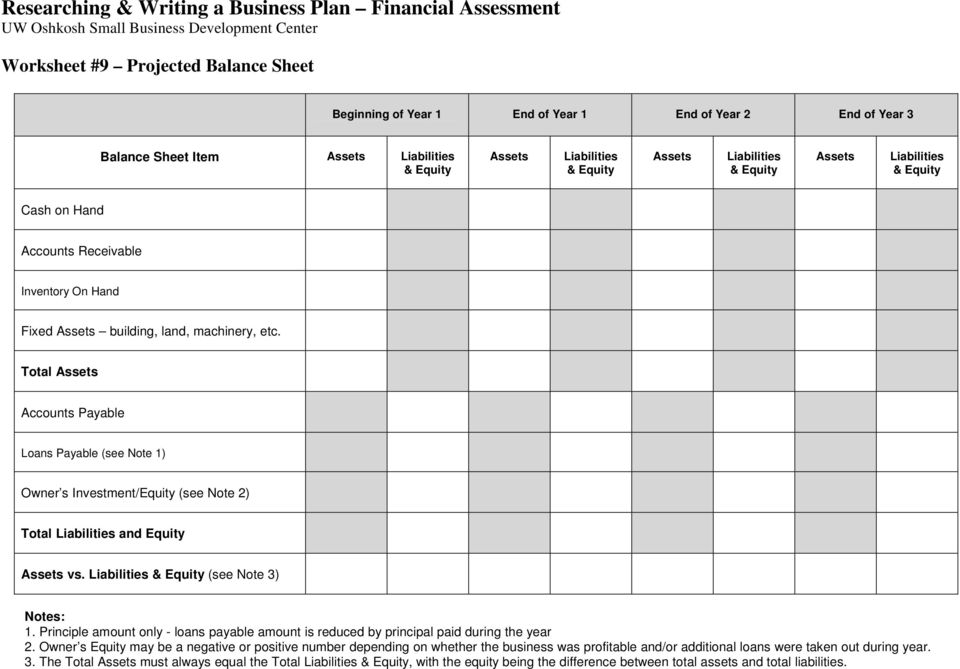 Assets Accounts Payable Loans Payable (see Note 1) Owner s Investment/Equity (see Note 2) Liabilities and Equity Assets vs. Liabilities & Equity (see Note 3) Notes: 1.