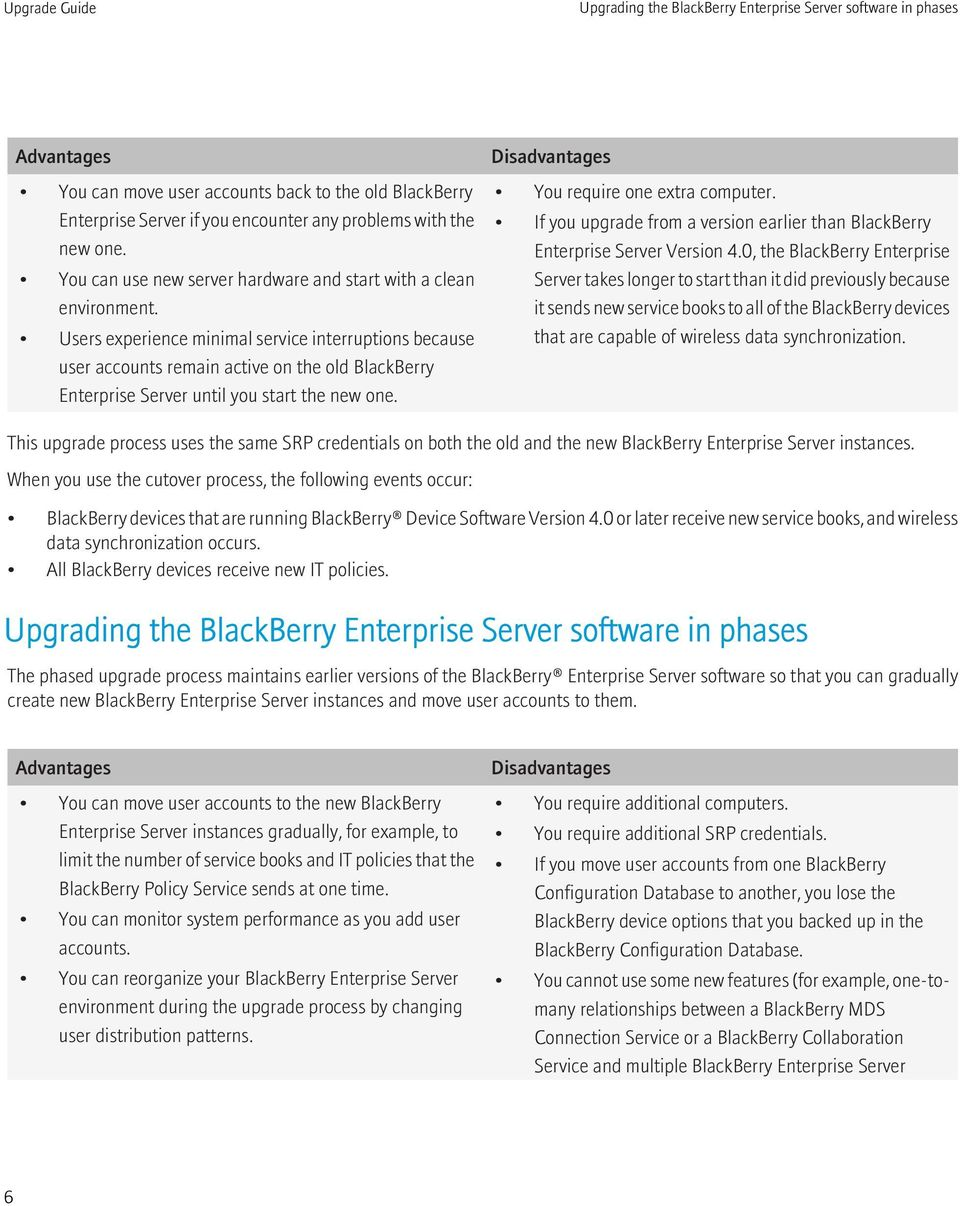 Users experience minimal service interruptions because user accounts remain active on the old BlackBerry Enterprise Server until you start the new one. Disadvantages You require one extra computer.