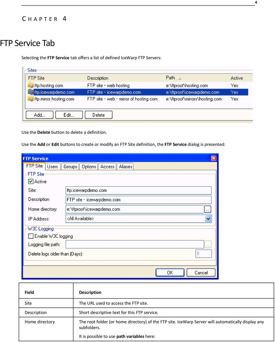 Use the Add or Edit buttons to create or modify an FTP Site definition, the FTP Service dialog is presented: Field Site Description Home