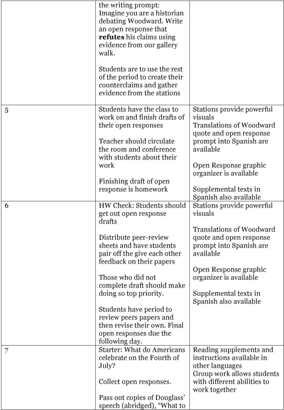 should circulate the room and conference with students about their work Finishing draft of open response is homework 6 HW Check: Students should get out open response drafts Distribute peer-review